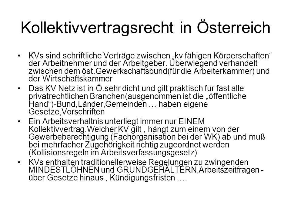 """Kollektivvertragsrecht in Österreich KVs sind schriftliche Verträge zwischen """"kv fähigen Körperschaften der Arbeitnehmer und der Arbeitgeber."""