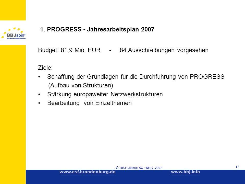 www.esf.brandenburg.dewww.esf.brandenburg.de www.bbj.infowww.bbj.info © BBJ Consult AG März 2007 17 1.