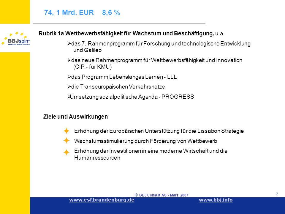 www.esf.brandenburg.dewww.esf.brandenburg.de www.bbj.infowww.bbj.info © BBJ Consult AG März 2007 7 Rubrik 1a Wettbewerbsfähigkeit für Wachstum und Beschäftigung, u.a.