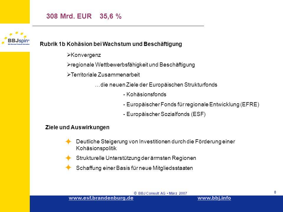 www.esf.brandenburg.dewww.esf.brandenburg.de www.bbj.infowww.bbj.info © BBJ Consult AG März 2007 8 Rubrik 1b Kohäsion bei Wachstum und Beschäftigung  Konvergenz  regionale Wettbewerbsfähigkeit und Beschäftigung  Territoriale Zusammenarbeit …die neuen Ziele der Europäischen Strukturfonds - Kohäsionsfonds - Europäischer Fonds für regionale Entwicklung (EFRE) - Europäischer Sozialfonds (ESF) Deutliche Steigerung von Investitionen durch die Förderung einer Kohäsionspolitik Strukturelle Unterstützung der ärmsten Regionen Schaffung einer Basis für neue Mitgliedsstaaten    Ziele und Auswirkungen 308 Mrd.