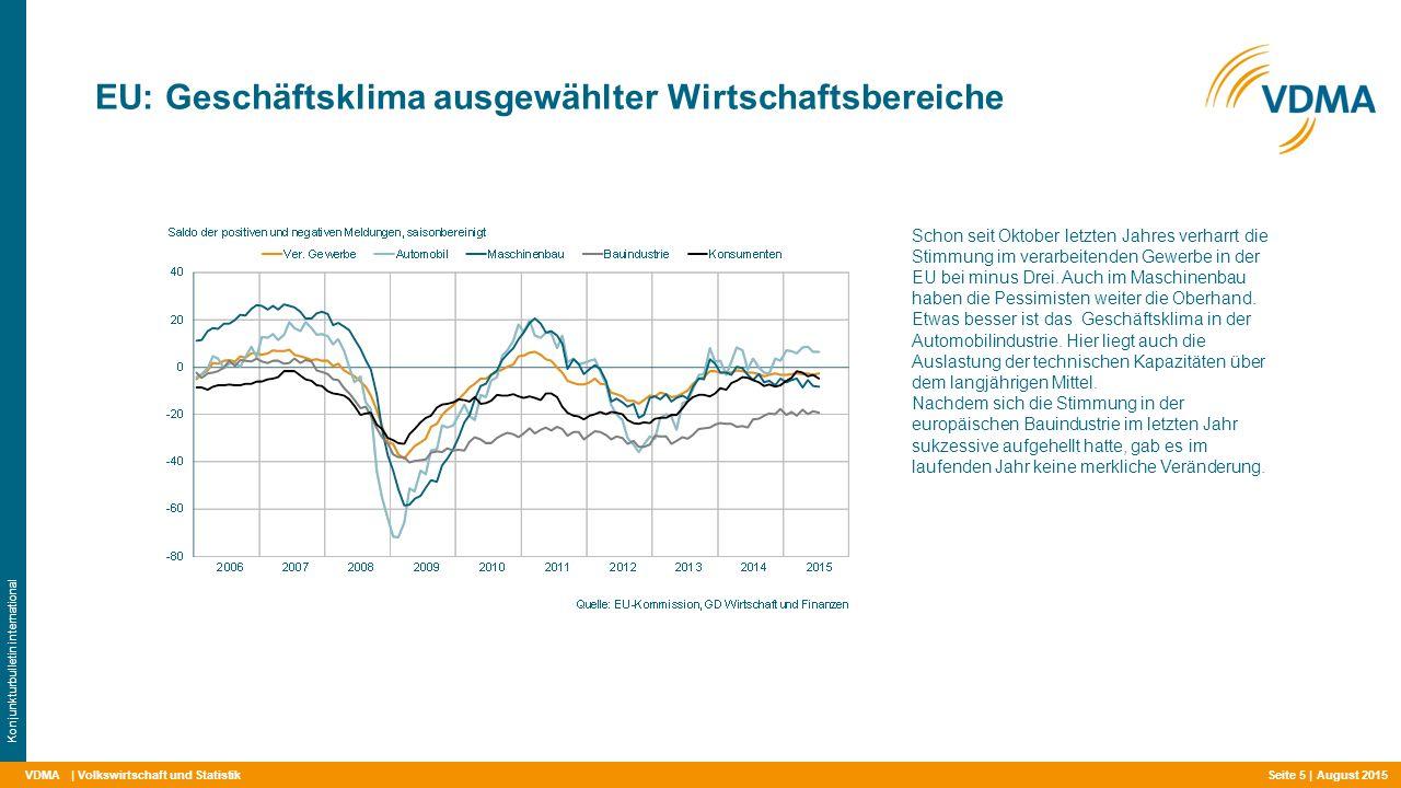 VDMA EU: Geschäftsklima ausgewählter Wirtschaftsbereiche | Volkswirtschaft und Statistik Konjunkturbulletin international Schon seit Oktober letzten Jahres verharrt die Stimmung im verarbeitenden Gewerbe in der EU bei minus Drei.