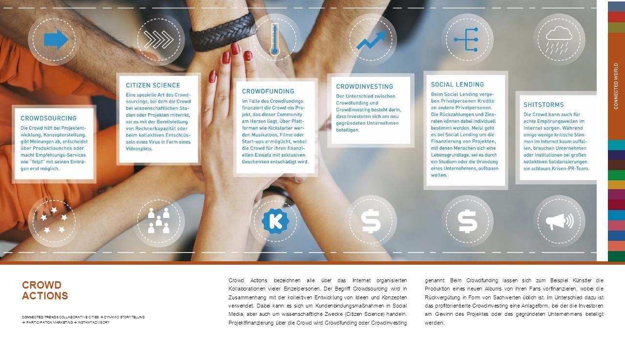 CONNECTED WORLD Crowd Actions bezeichnen alle über das Internet organisierten Kollaborationen vieler Einzelpersonen.
