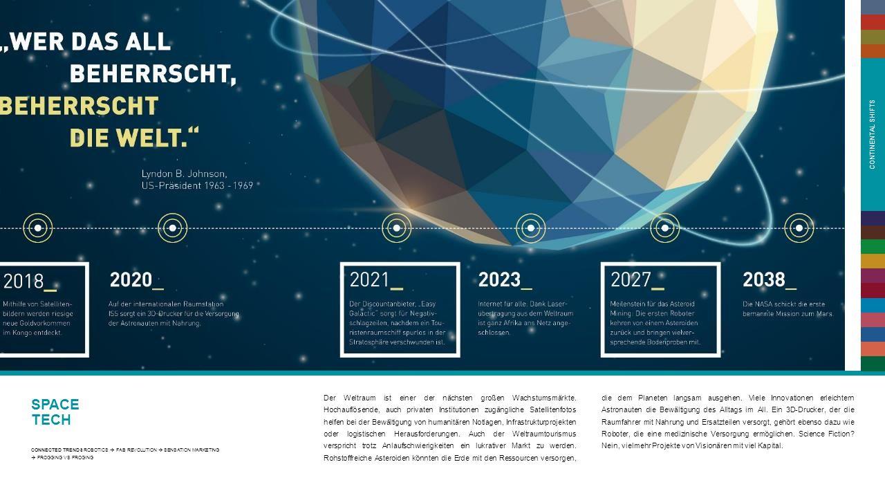 CONTINENTAL SHIFTS Der Weltraum ist einer der nächsten großen Wachstumsmärkte.