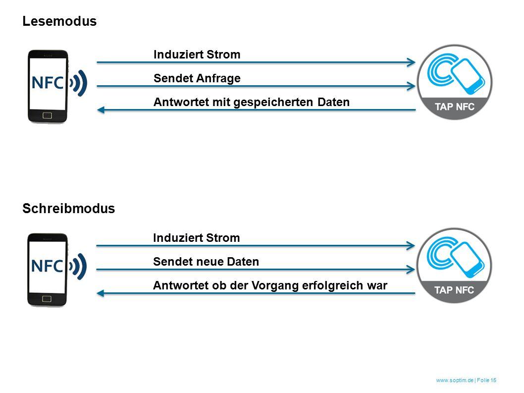 www.soptim.de | Folie 15 Lesemodus Induziert Strom Sendet Anfrage Antwortet mit gespeicherten Daten Induziert Strom Sendet neue Daten Antwortet ob der Vorgang erfolgreich war Schreibmodus