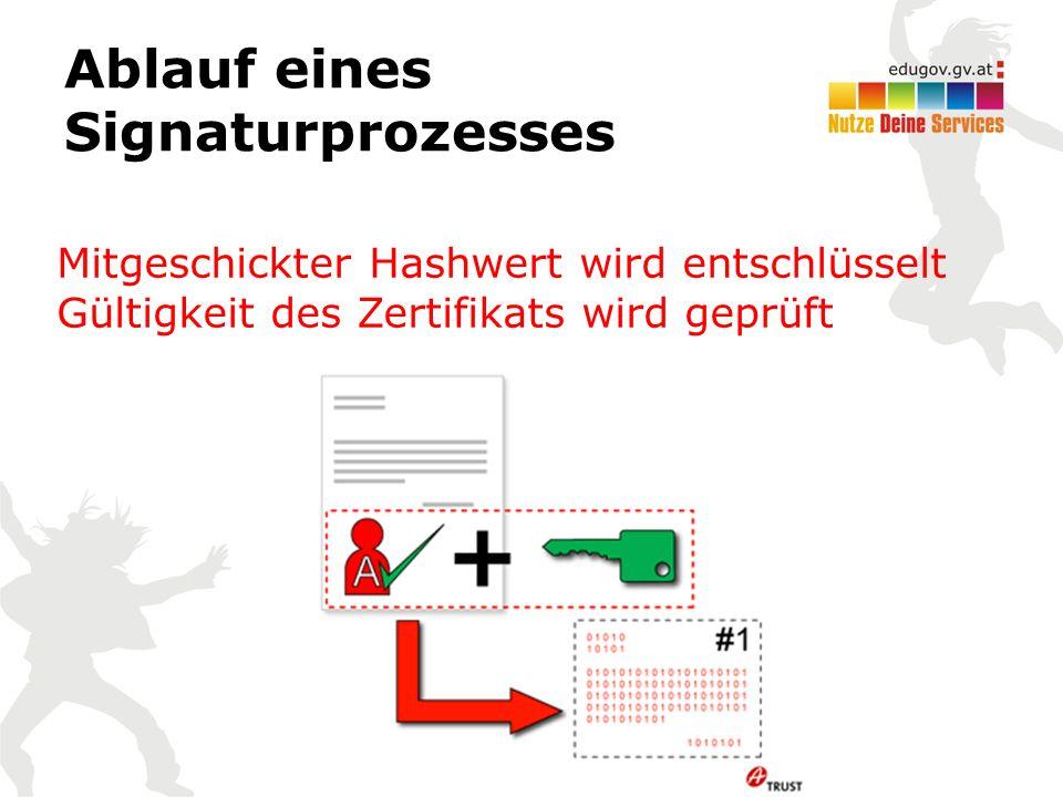 Ablauf eines Signaturprozesses Mitgeschickter Hashwert wird entschlüsselt Gültigkeit des Zertifikats wird geprüft