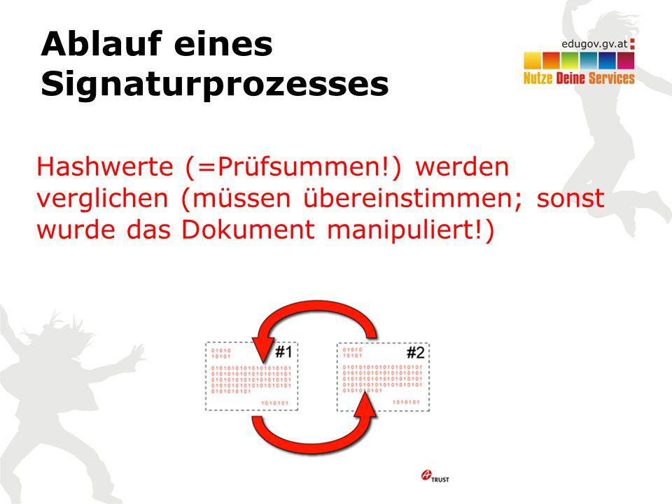 Ablauf eines Signaturprozesses Hashwerte (=Prüfsummen!) werden verglichen (müssen übereinstimmen; sonst wurde das Dokument manipuliert!)