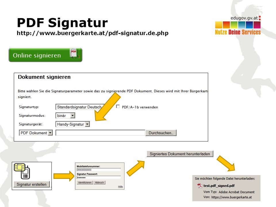 PDF Signatur http://www.buergerkarte.at/pdf-signatur.de.php