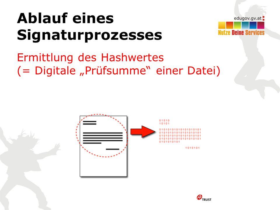 """Ablauf eines Signaturprozesses Ermittlung des Hashwertes (= Digitale """"Prüfsumme einer Datei)"""