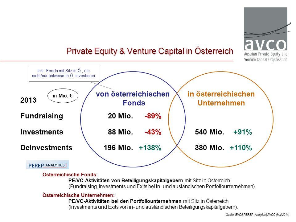 Österreichische Fonds: PE/VC-Aktivitäten von Beteiligungskapitalgebern mit Sitz in Österreich (Fundraising, Investments und Exits bei in- und ausländischen Portfoliounternehmen).