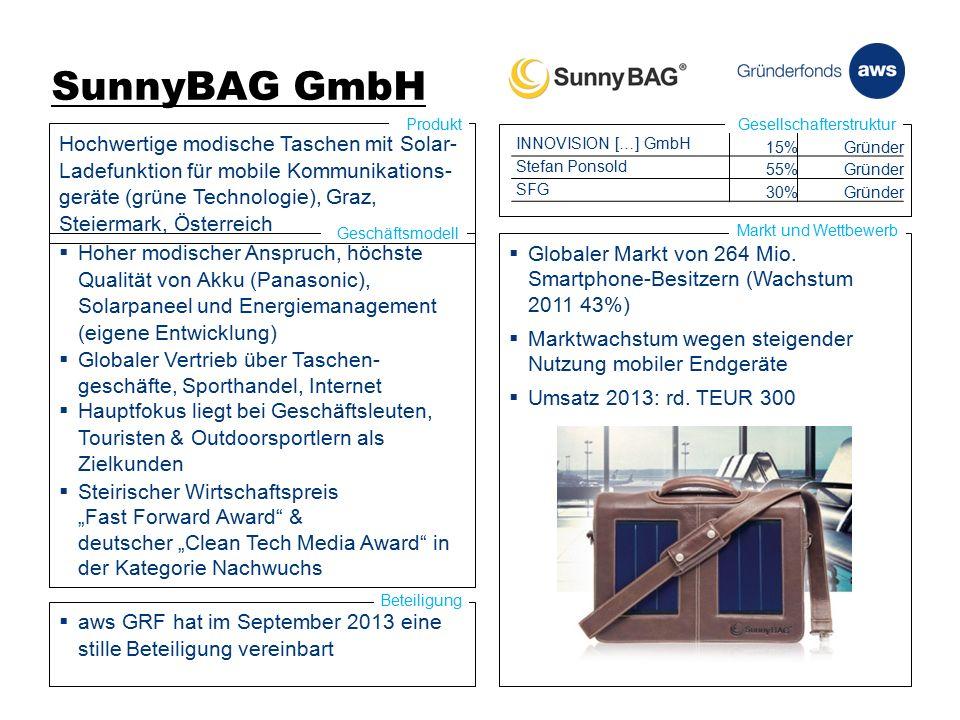 """SunnyBAG GmbH Hochwertige modische Taschen mit Solar- Ladefunktion für mobile Kommunikations- geräte (grüne Technologie), Graz, Steiermark, Österreich Produkt Gesellschafterstruktur  Hoher modischer Anspruch, höchste Qualität von Akku (Panasonic), Solarpaneel und Energiemanagement (eigene Entwicklung)  Globaler Vertrieb über Taschen- geschäfte, Sporthandel, Internet  Hauptfokus liegt bei Geschäftsleuten, Touristen & Outdoorsportlern als Zielkunden  Steirischer Wirtschaftspreis """"Fast Forward Award & deutscher """"Clean Tech Media Award in der Kategorie Nachwuchs Geschäftsmodell  Globaler Markt von 264 Mio."""