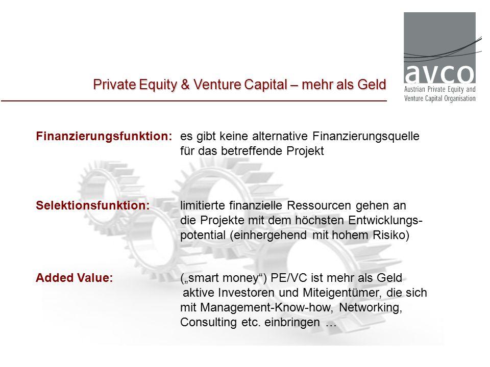 """Private Equity & Venture Capital – mehr als Geld Finanzierungsfunktion: es gibt keine alternative Finanzierungsquelle für das betreffende Projekt Selektionsfunktion: limitierte finanzielle Ressourcen gehen an die Projekte mit dem höchsten Entwicklungs- potential (einhergehend mit hohem Risiko) Added Value: (""""smart money ) PE/VC ist mehr als Geld aktive Investoren und Miteigentümer, die sich mit Management-Know-how, Networking, Consulting etc."""