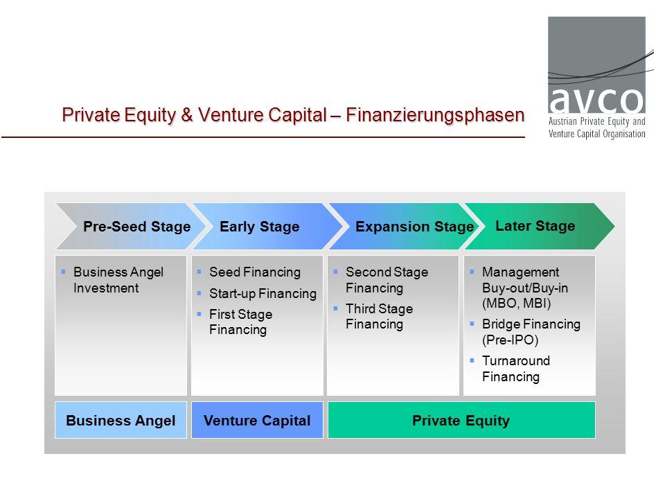 Stand: 7. Mai 2014 Kapital mobilisieren für Ideen und Innovationen