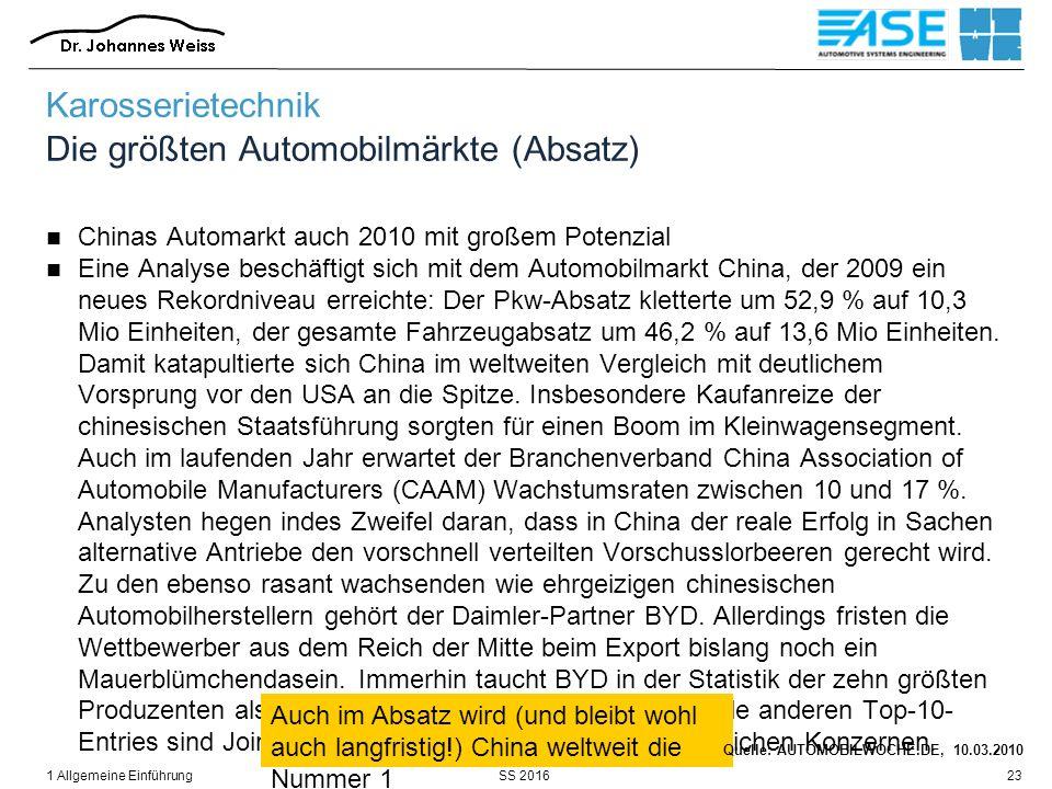 SS 20161 Allgemeine Einführung23 Karosserietechnik Die größten Automobilmärkte (Absatz) Chinas Automarkt auch 2010 mit großem Potenzial Eine Analyse b