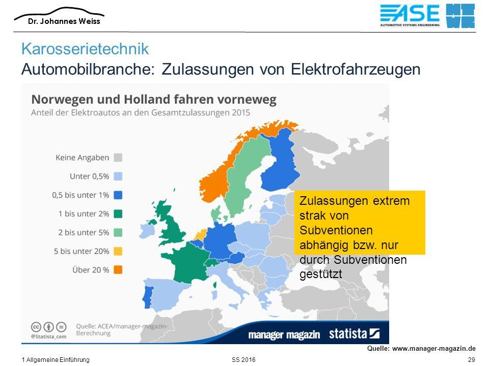 SS 20161 Allgemeine Einführung29 Karosserietechnik Automobilbranche: Zulassungen von Elektrofahrzeugen Quelle: www.manager-magazin.de Zulassungen extrem strak von Subventionen abhängig bzw.