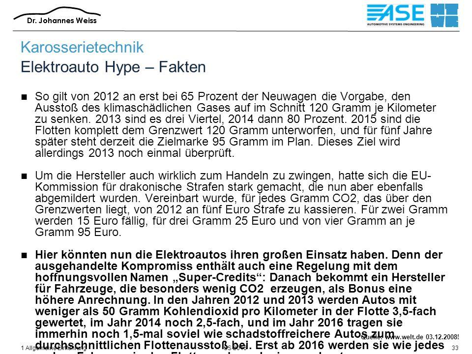 SS 20161 Allgemeine Einführung33 Karosserietechnik Elektroauto Hype – Fakten So gilt von 2012 an erst bei 65 Prozent der Neuwagen die Vorgabe, den Aus