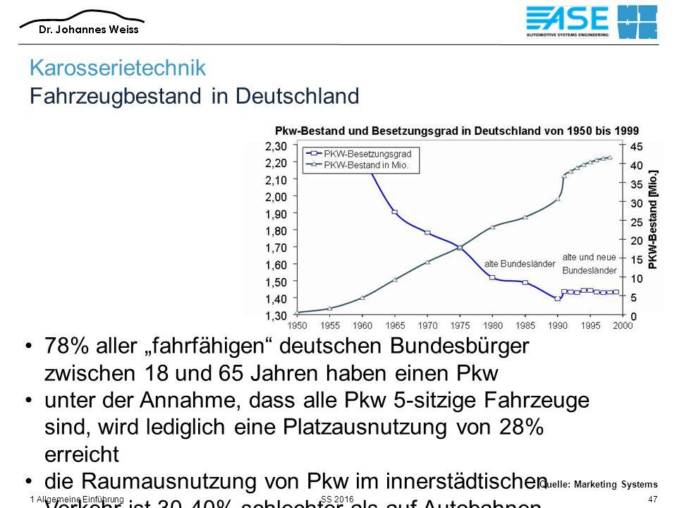"""SS 20161 Allgemeine Einführung47 78% aller """"fahrfähigen"""" deutschen Bundesbürger zwischen 18 und 65 Jahren haben einen Pkw unter der Annahme, dass alle"""