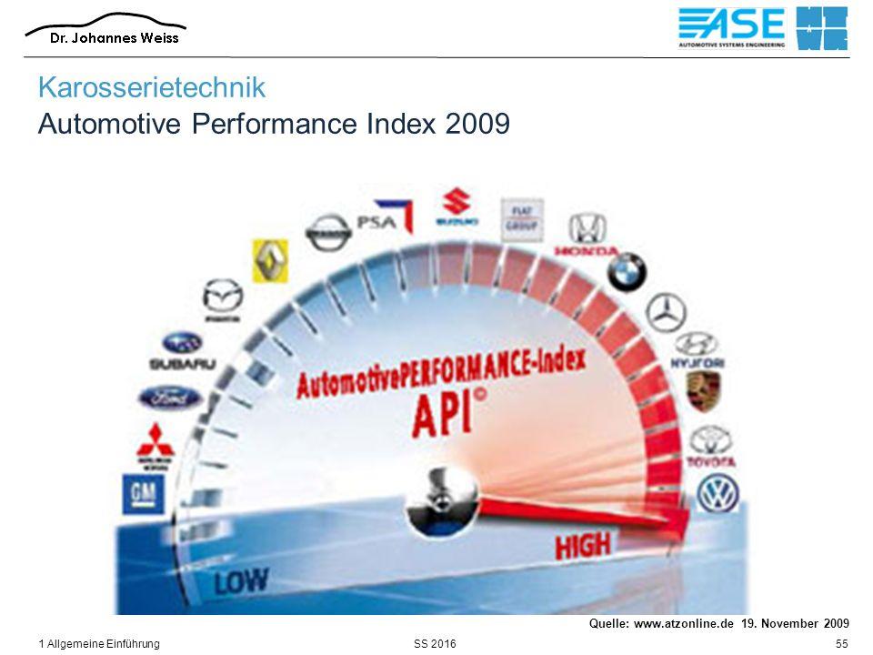 SS 20161 Allgemeine Einführung55 Quelle: www.atzonline.de 19. November 2009 Karosserietechnik Automotive Performance Index 2009