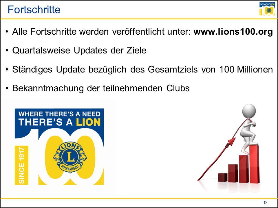 12 Fortschritte Alle Fortschritte werden veröffentlicht unter: www.lions100.org Quartalsweise Updates der Ziele Ständiges Update bezüglich des Gesamtziels von 100 Millionen Bekanntmachung der teilnehmenden Clubs