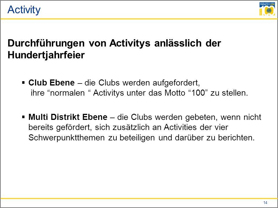 14 Activity Durchführungen von Activitys anlässlich der Hundertjahrfeier  Club Ebene – die Clubs werden aufgefordert, ihre normalen Activitys unter das Motto 100 zu stellen.