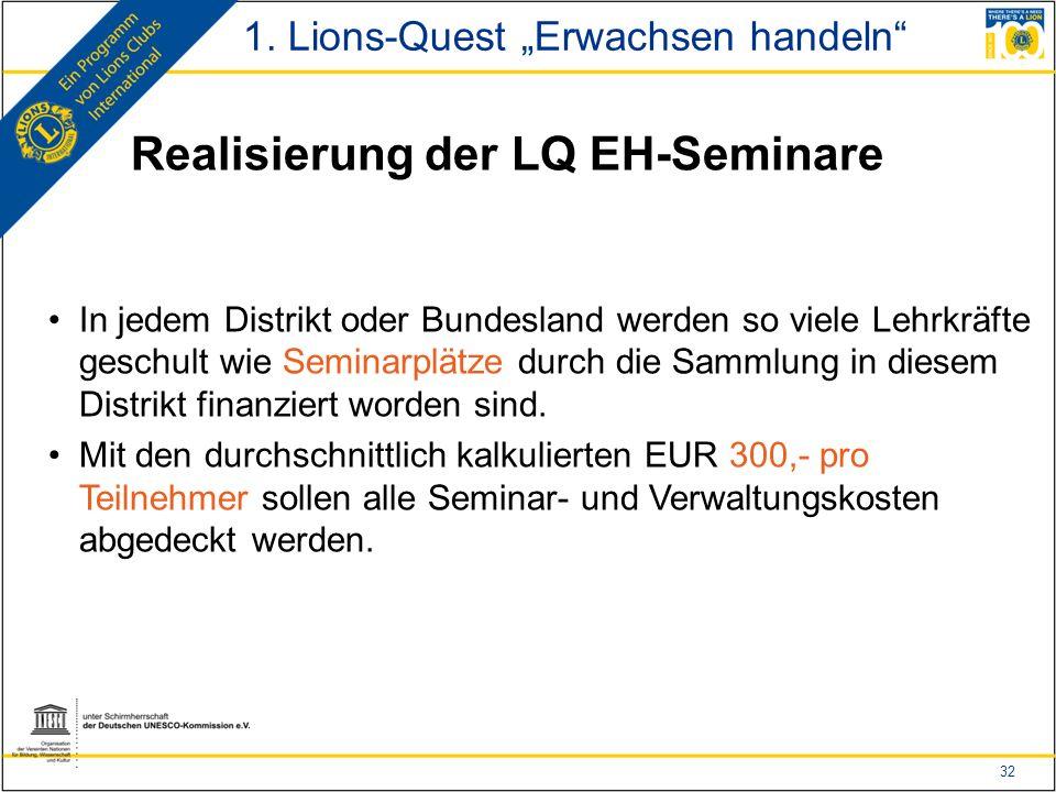 32 Realisierung der LQ EH-Seminare In jedem Distrikt oder Bundesland werden so viele Lehrkräfte geschult wie Seminarplätze durch die Sammlung in diesem Distrikt finanziert worden sind.