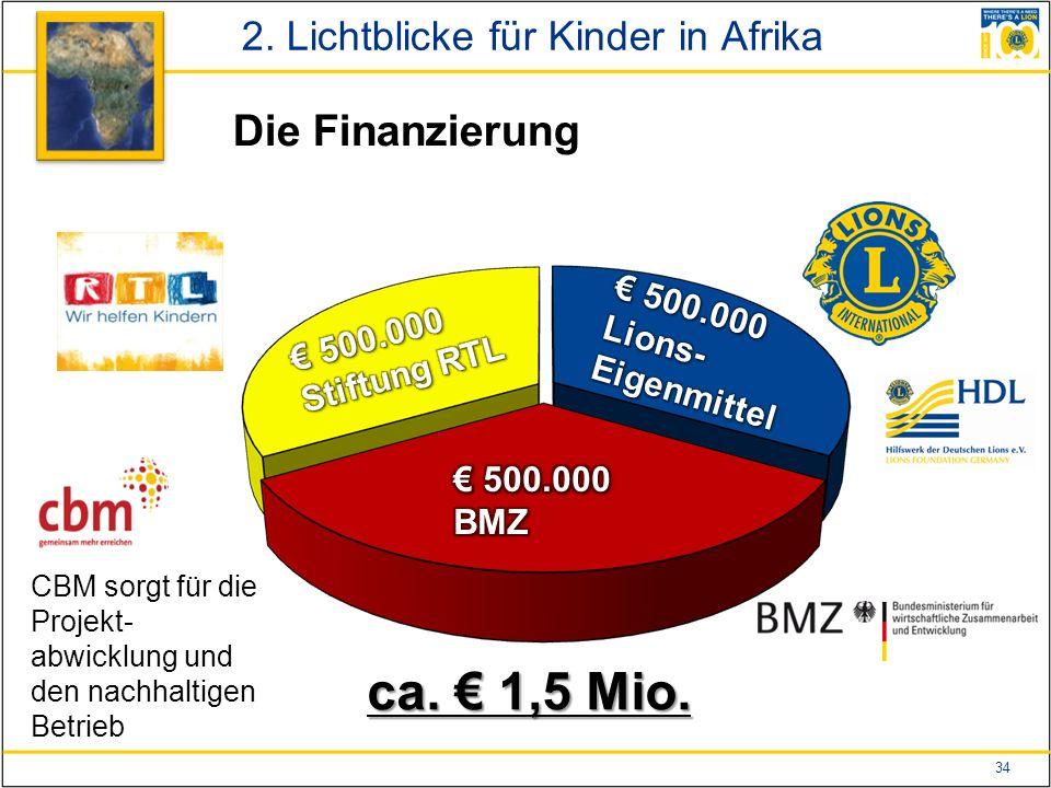 34 ca. € 1,5 Mio. CBM sorgt für die Projekt- abwicklung und den nachhaltigen Betrieb 2.
