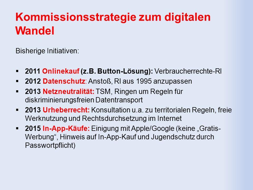 Kommissionsstrategie zum digitalen Wandel Bisherige Initiativen:  2011 Onlinekauf (z.B.