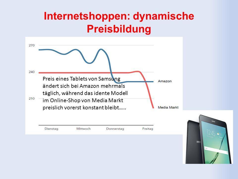 Internetshoppen: individualisierte Preisbildung von Dynamic Pricing zu individualisierter Preisbildung im Internet - Algorithmen optimieren Preise, gestützt auf persönliche Nutzerdaten Einflussfaktoren:  Wetterabhängige Preise - Uber  Endgerätemarke: Der US-Reiseanbieter Orbitz unterscheidet zwischen Apple- und Windows-Nutzern nach Zahlungsbereitschaft  Vertriebsweg: Rabattaktionen im VZBV-Test nur bei stationärem Computer - nicht bei Smartphones/Tablets; Notebookkauf vom Handy teurer als vom Stand-PC.