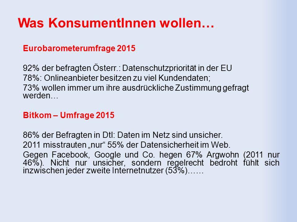 Was KonsumentInnen wollen… Eurobarometerumfrage 2015 92% der befragten Österr.: Datenschutzpriorität in der EU 78%: Onlineanbieter besitzen zu viel Kundendaten; 73% wollen immer um ihre ausdrückliche Zustimmung gefragt werden… Bitkom – Umfrage 2015 86% der Befragten in Dtl: Daten im Netz sind unsicher.