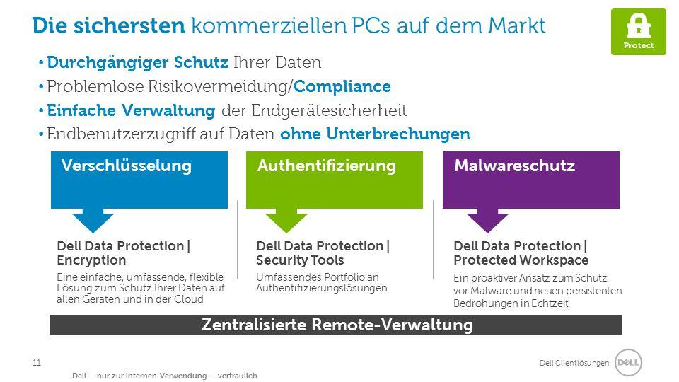 Dell Clientlösungen Dell – nur zur internen Verwendung – vertraulich Die sichersten kommerziellen PCs auf dem Markt AuthentifizierungMalwareschutzVerschlüsselung Zentralisierte Remote-Verwaltung Durchgängiger Schutz Ihrer Daten Problemlose Risikovermeidung/Compliance Einfache Verwaltung der Endgerätesicherheit Endbenutzerzugriff auf Daten ohne Unterbrechungen Dell Data Protection | Encryption Eine einfache, umfassende, flexible Lösung zum Schutz Ihrer Daten auf allen Geräten und in der Cloud Dell Data Protection | Security Tools Umfassendes Portfolio an Authentifizierungslösungen Dell Data Protection | Protected Workspace Ein proaktiver Ansatz zum Schutz vor Malware und neuen persistenten Bedrohungen in Echtzeit 11