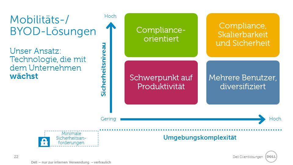 Dell Clientlösungen Dell – nur zur internen Verwendung – vertraulich Mobilitäts-/ BYOD-Lösungen Unser Ansatz: Technologie, die mit dem Unternehmen wäc