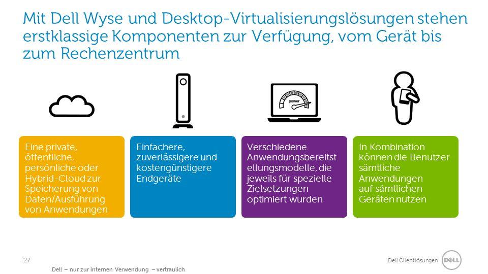 Dell Clientlösungen Dell – nur zur internen Verwendung – vertraulich Mit Dell Wyse und Desktop-Virtualisierungslösungen stehen erstklassige Komponenten zur Verfügung, vom Gerät bis zum Rechenzentrum Eine private, öffentliche, persönliche oder Hybrid-Cloud zur Speicherung von Daten/Ausführung von Anwendungen Einfachere, zuverlässigere und kostengünstigere Endgeräte Verschiedene Anwendungsbereitst ellungsmodelle, die jeweils für spezielle Zielsetzungen optimiert wurden In Kombination können die Benutzer sämtliche Anwendungen auf sämtlichen Geräten nutzen 27
