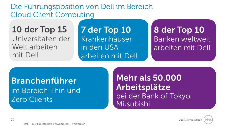 Dell Clientlösungen Dell – nur zur internen Verwendung – vertraulich Die Führungsposition von Dell im Bereich Cloud Client Computing 10 der Top 15 Universitäten der Welt arbeiten mit Dell 7 der Top 10 Krankenhäuser in den USA arbeiten mit Dell 8 der Top 10 Banken weltweit arbeiten mit Dell Branchenführer im Bereich Thin und Zero Clients Mehr als 50.000 Arbeitsplätze bei der Bank of Tokyo, Mitsubishi 29