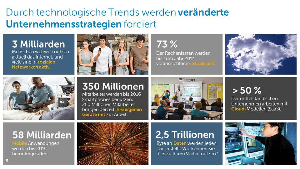Dell Clientlösungen Dell – nur zur internen Verwendung – vertraulich Menschen weltweit nutzen aktuell das Internet, und viele sind in sozialen Netzwer
