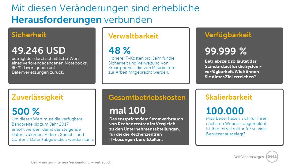 Dell Clientlösungen Dell – nur zur internen Verwendung – vertraulich Kein Technologiepartner erleichtert Ihnen das Geschäft so sehr wie Dell Unkomplizierte Auswahl Versand innerhalb von 24 Stunden* oder Lieferung basierend auf Ihren speziellen Anforderungen Angebot mit bestem Preis-Leistungs-Verhältnis Der einzige Partner mit wirklich konsistenten weltweiten Angeboten Nur Dell hat Premier Pages im Angebot Unkomplizierte Bestellung Unkomplizierter Betrieb Wir haben Systeme im Angebot, die als die sichersten, am besten verwaltbaren und zuverlässigsten Datenverarbeitungslösungen für Unternehmen auf dem Markt gelten Online-Fehlerbehebung über die exklusive Dell PC-Diagnose Umfassende Palette an erstklassigen Support-, Konfigurations- und Logistikservices Wir nutzen die fundierten Kenntnisse unserer Kunden, um vorkonfigurierte, einsatzbereite Systeme bereitzustellen, die exakt Ihren Bedürfnissen entsprechen Sorgfältig ausgewähltes grundlegendes Zubehör zur Abrundung Ihrer Lösung *Wo Smart Selection verfügbar ist 7