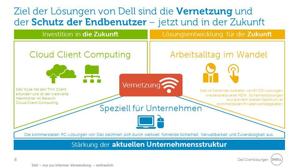 Dell Clientlösungen Dell – nur zur internen Verwendung – vertraulich Investition in die ZukunftLösungsentwicklung für die Zukunft Stärkung der aktuellen Unternehmensstruktur Speziell für Unternehmen Cloud Client ComputingArbeitsalltag im Wandel Ziel der Lösungen von Dell sind die Vernetzung und der Schutz der Endbenutzer – jetzt und in der Zukunft Die kommerziellen PC-Lösungen von Dell zeichnen sich durch weltweit führende Sicherheit, Verwaltbarkeit und Zuverlässigkeit aus.