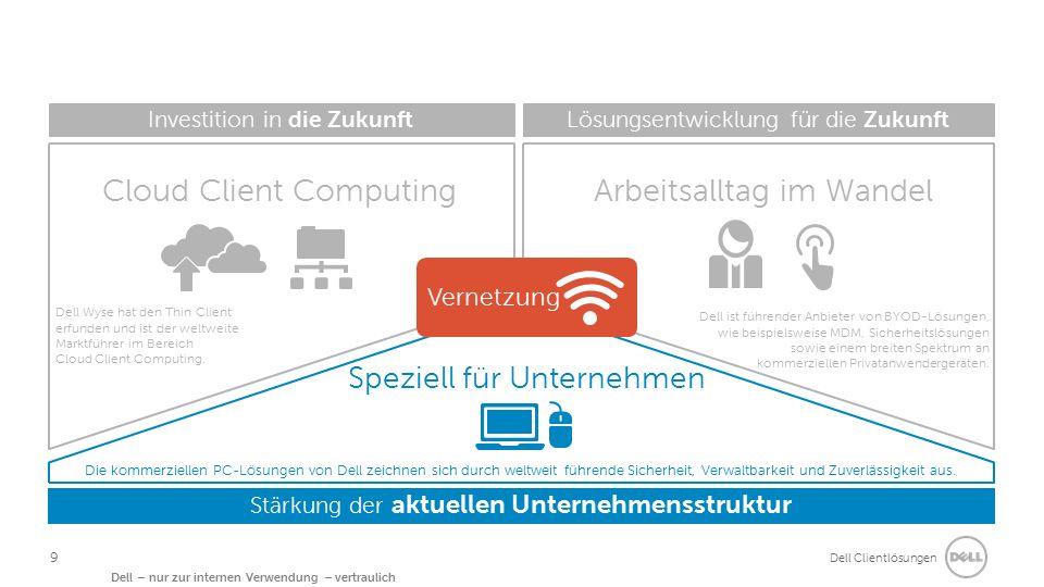 Dell Clientlösungen Dell – nur zur internen Verwendung – vertraulich Investition in die ZukunftLösungsentwicklung für die Zukunft Stärkung der aktuellen Unternehmensstruktur Cloud Client ComputingArbeitsalltag im Wandel Ziel der Lösungen von Dell sind die Vernetzung und der Schutz der Endbenutzer – jetzt und in der Zukunft Dell ist führender Anbieter von BYOD-Lösungen, wie beispielsweise MDM, Sicherheitslösungen sowie einem breiten Spektrum an kommerziellen Privatanwendergeräten.