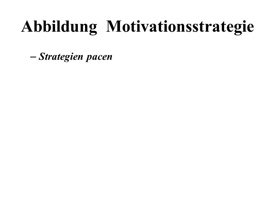 Abbildung Motivationsstrategie – Strategien pacen