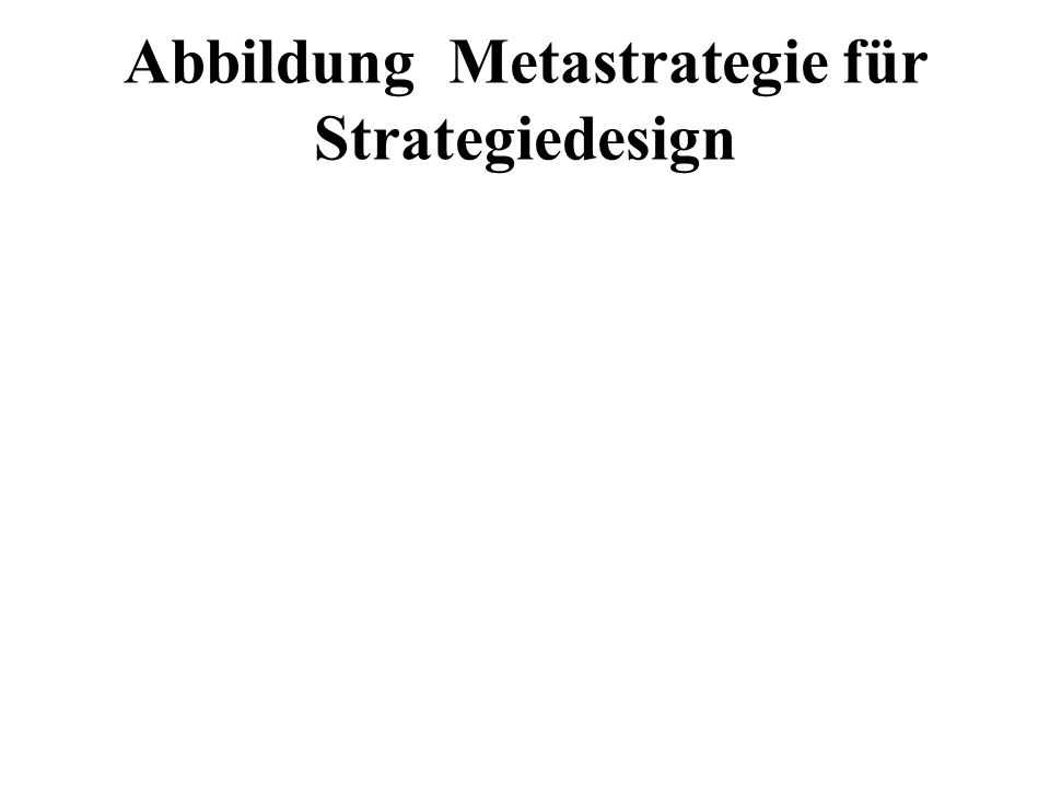 Abbildung Metastrategie für Strategiedesign