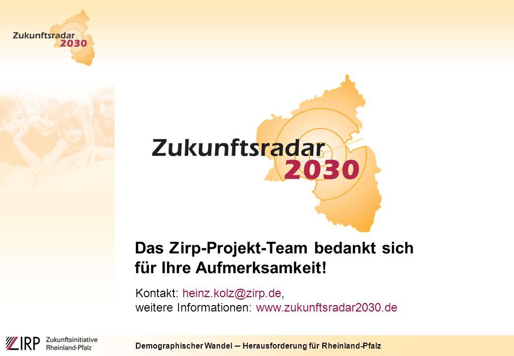 Demographischer Wandel ─ Herausforderung für Rheinland-Pfalz Kontakt: heinz.kolz@zirp.de, weitere Informationen: www.zukunftsradar2030.de Das Zirp-Projekt-Team bedankt sich für Ihre Aufmerksamkeit!