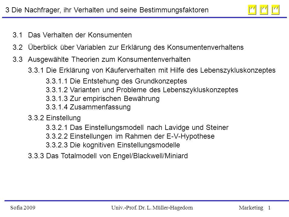 Univ.-Prof. Dr. L. Müller-HagedornSofia 2009Marketing1 3.1 Das Verhalten der Konsumenten 3.2 Überblick über Variablen zur Erklärung des Konsumentenver
