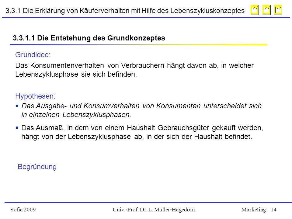 Univ.-Prof. Dr. L. Müller-HagedornSofia 2009Marketing14 Das Konsumentenverhalten von Verbrauchern hängt davon ab, in welcher Lebenszyklusphase sie sic