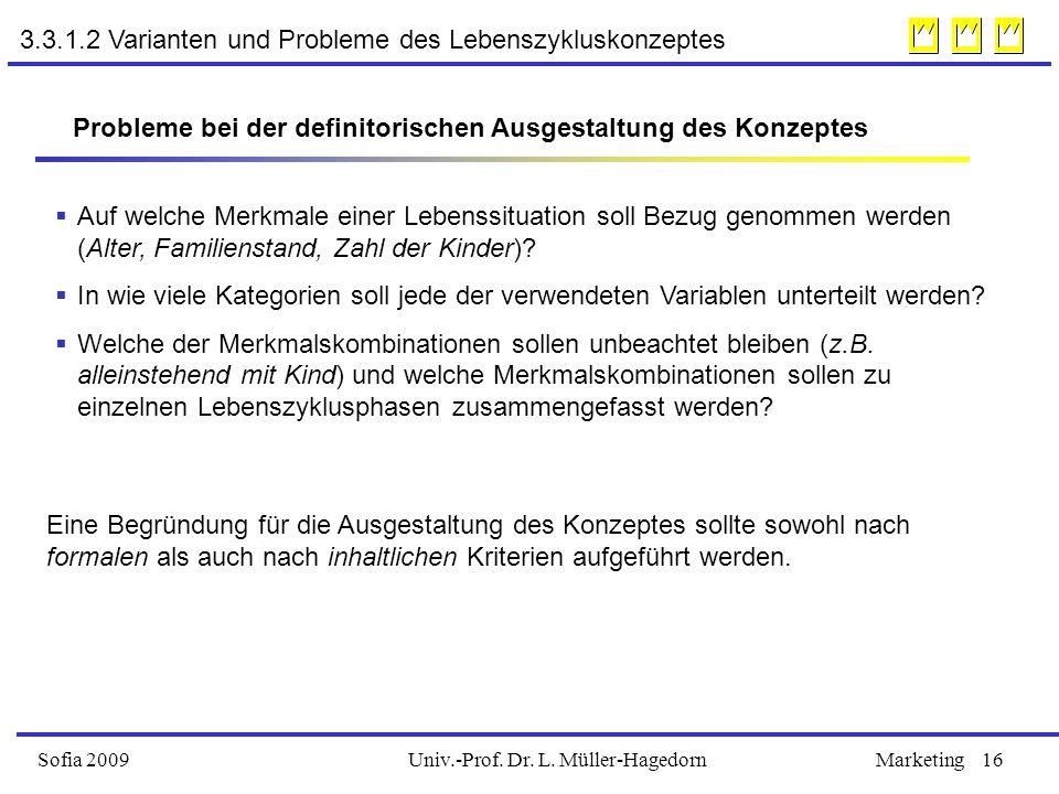 Univ.-Prof. Dr. L. Müller-HagedornSofia 2009Marketing16 3.3.1.2 Varianten und Probleme des Lebenszykluskonzeptes Probleme bei der definitorischen Ausg