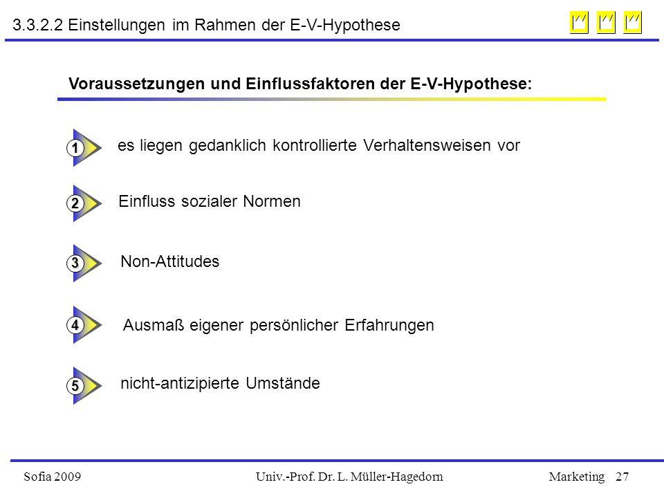 Univ.-Prof. Dr. L. Müller-HagedornSofia 2009Marketing27 3.3.2.2 Einstellungen im Rahmen der E-V-Hypothese Voraussetzungen und Einflussfaktoren der E-V