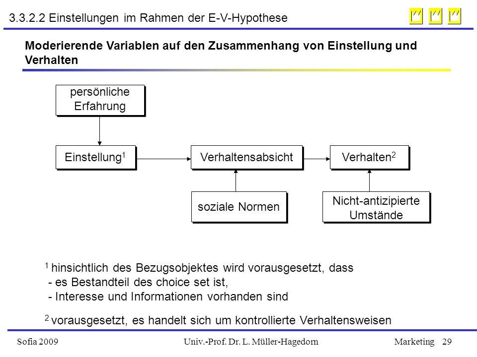 Univ.-Prof. Dr. L. Müller-HagedornSofia 2009Marketing29 3.3.2.2 Einstellungen im Rahmen der E-V-Hypothese persönliche Erfahrung persönliche Erfahrung