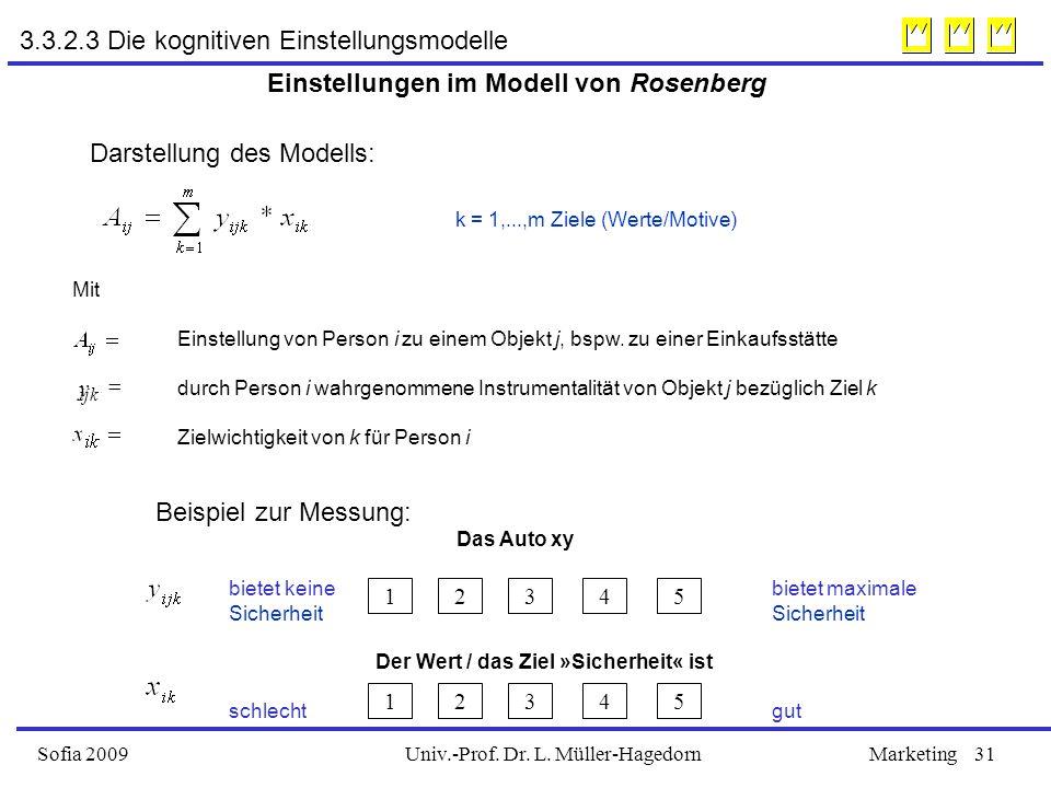 Univ.-Prof. Dr. L. Müller-HagedornSofia 2009Marketing31 3.3.2.3 Die kognitiven Einstellungsmodelle Darstellung des Modells: Mit Einstellung von Person