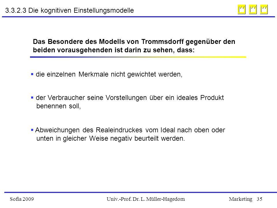 Univ.-Prof. Dr. L. Müller-HagedornSofia 2009Marketing35 3.3.2.3 Die kognitiven Einstellungsmodelle Das Besondere des Modells von Trommsdorff gegenüber