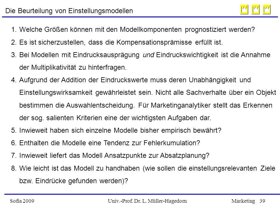 Univ.-Prof. Dr. L. Müller-HagedornSofia 2009Marketing39 Die Beurteilung von Einstellungsmodellen 1.Welche Größen können mit den Modellkomponenten prog