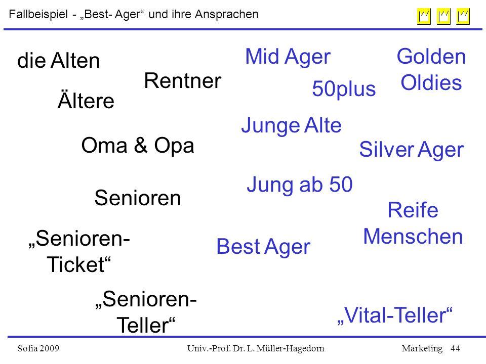 """Univ.-Prof. Dr. L. Müller-HagedornSofia 2009Marketing44 Jung ab 50 die Alten Fallbeispiel - """"Best- Ager"""" und ihre Ansprachen Senioren Rentner Oma & Op"""