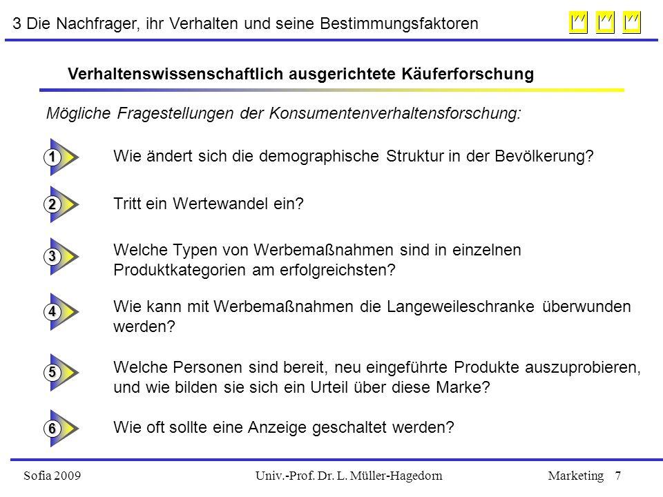 Univ.-Prof. Dr. L. Müller-HagedornSofia 2009Marketing7 3 Die Nachfrager, ihr Verhalten und seine Bestimmungsfaktoren Mögliche Fragestellungen der Kons