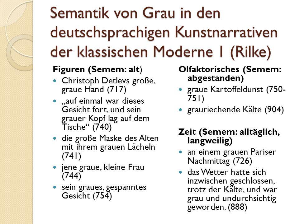 """Semantik von Grau in den deutschsprachigen Kunstnarrativen der klassischen Moderne 1 (Rilke) Figuren (Semem: alt) Christoph Detlevs große, graue Hand (717) """"auf einmal war dieses Gesicht fort, und sein grauer Kopf lag auf dem Tische (740) die große Maske des Alten mit ihrem grauen Lächeln (741) jene graue, kleine Frau (744) sein graues, gespanntes Gesicht (754) Olfaktorisches (Semem: abgestanden) graue Kartoffeldunst (750- 751) grauriechende Kälte (904) Zeit (Semem: alltäglich, langweilig) an einem grauen Pariser Nachmittag (726) das Wetter hatte sich inzwischen geschlossen, trotz der Kälte, und war grau und undurchsichtig geworden."""